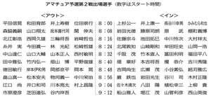 京都・滋賀オープンゴルフ アマチュア予選第2戦出場選手(数字はスタート時間)