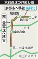 京都高速と西日本高速への移管