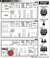 京都アニメーション第1スタジオ