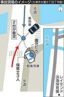 事故現場のイメージ