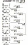 大学日本一懸け、強豪関東勢に挑む 全国大学ラグビー