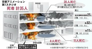 【グラフィック】京都アニメーション火災現場と在席位置